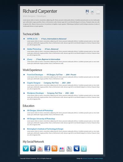 Шаблон сайта - блога
