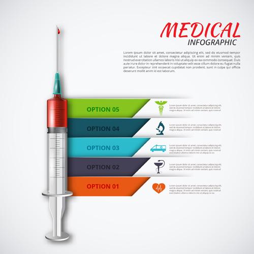 Шаблон инфографики медицинской тематики